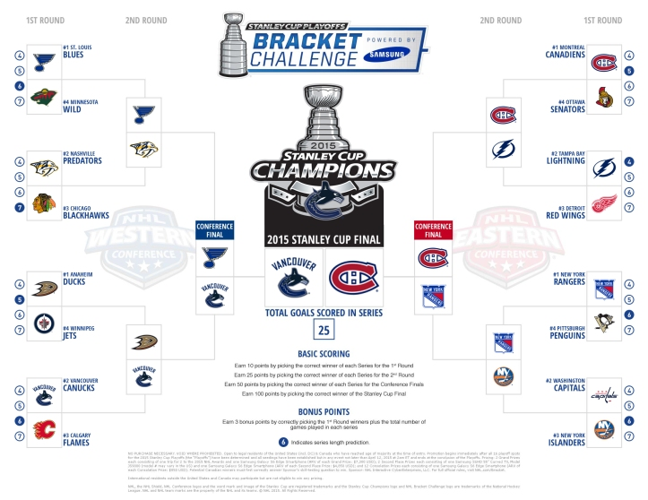 NHL 2015 Stanely Cup® Playoffs