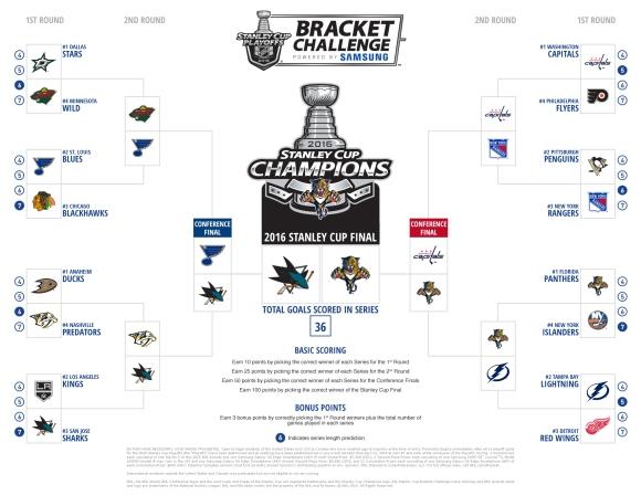 2016 Stanley Cup Playoffs Bracket Challenge powered by Samsung