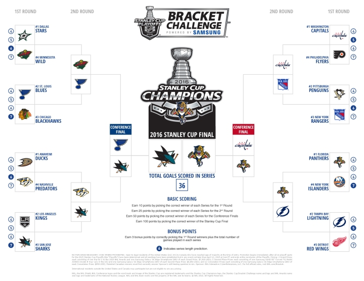 2016 Stanley Cup Playoffs Bracket Challenge powered by Samsung